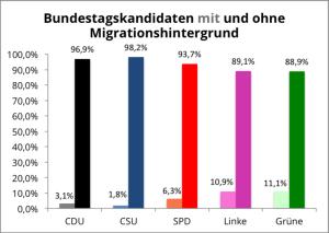Germany-candidates