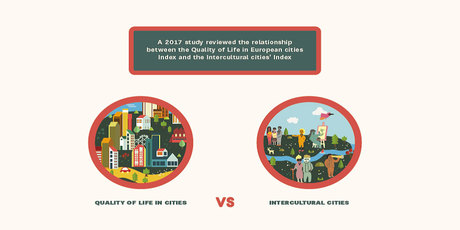 How the Intercultural integration approach leads to a better quality of life in diverse cities